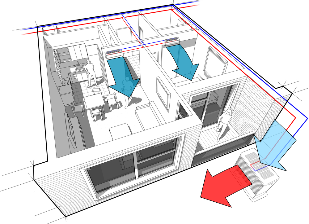 New home air conditioning system design for efficient for Decor systems